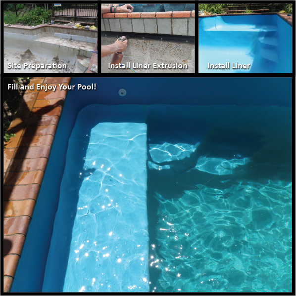 How Pool Liner is installed Above The Water Line