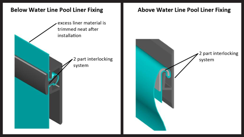 two different types of pool liner mounting systems