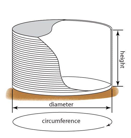 with a round water tank, measure either the circumference or diameter and the height of the tank