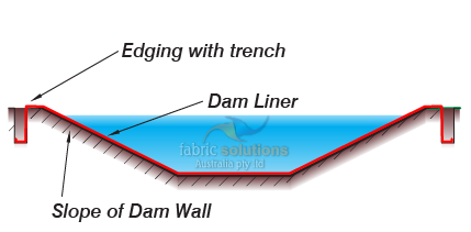 Rural and Farm Dam Liner
