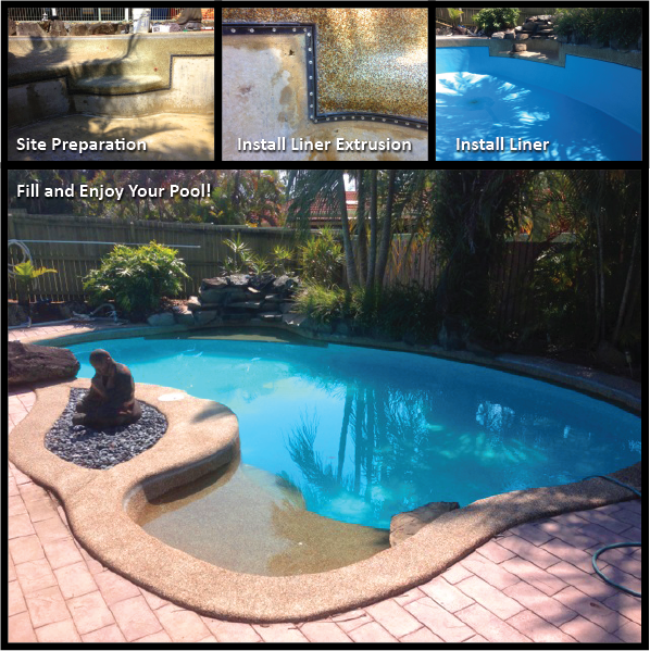 These are the basis steps with installing a pool liner into an inground pool below the water line.