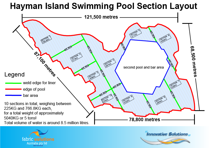 Liner sections needed for the Swimming pool liner renovation at Hayman Island, 2104.