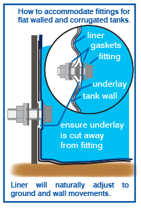 water tanks liner outlet diagram for concrete and corrugated water tanks
