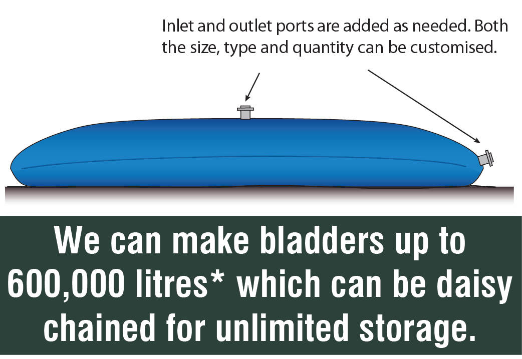 BladderPak industrial range of water bladders and pillow tanks only use reinforced membranes engineered for strength